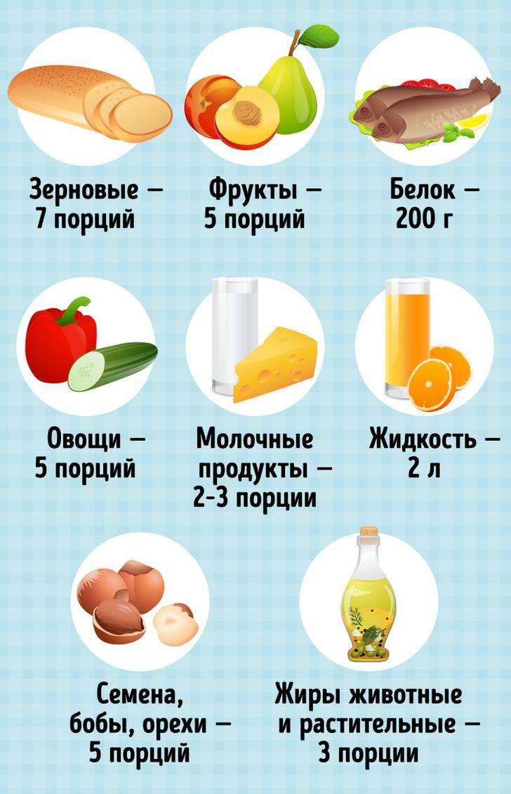 Интернет магазин органических продуктов